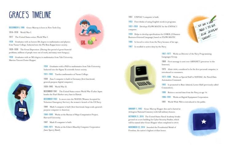 anderson - timeline